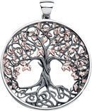 Livets træ