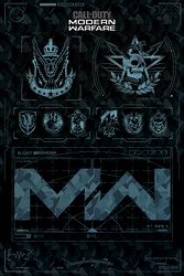 Modern Warfare - Fractions