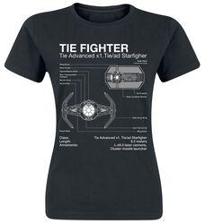Tie Fighter - X1 Starfighter - Sketch
